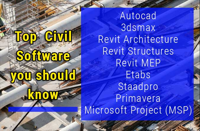 Top Civil Software you should know