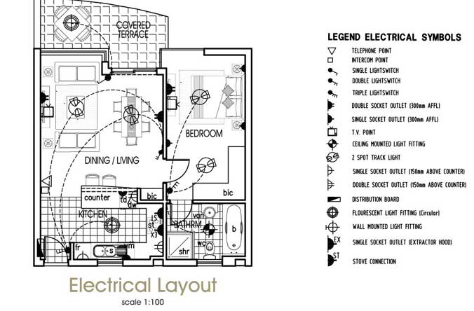 AutoCAD Electrical Training Institute Bangalore Jayanagar